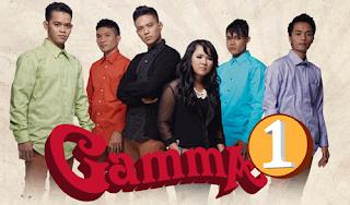 Lirik Lagu Dari Hati Ke Hati - Gamma1