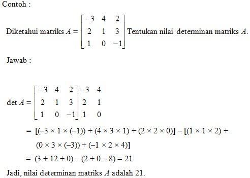 Determinan Matriks Dengan Berbagai Ordo | KEDAI MIPA
