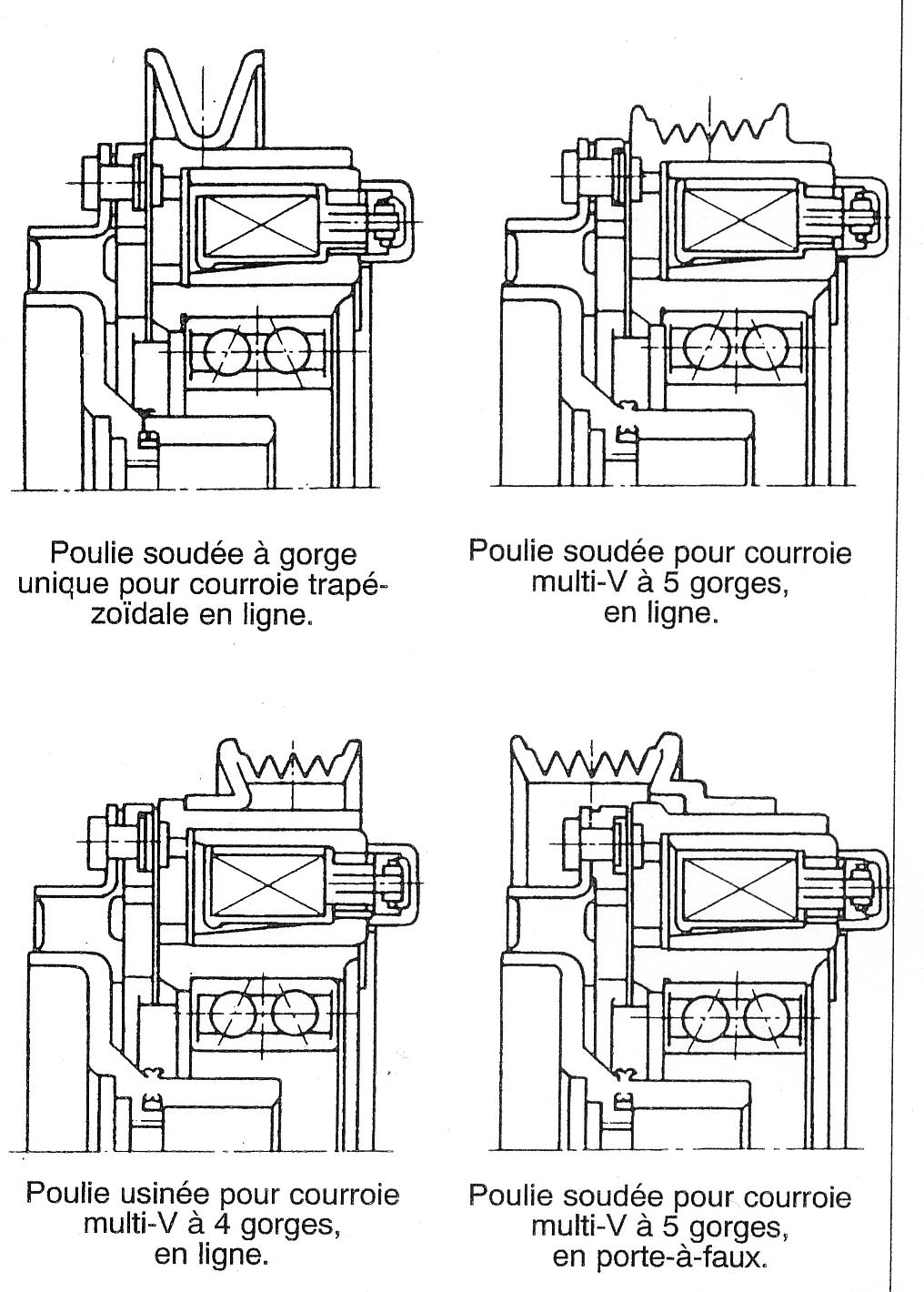 l embrayage lectromagn tique compresseur de climatisation. Black Bedroom Furniture Sets. Home Design Ideas