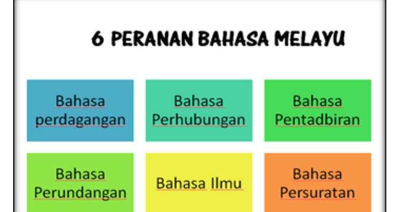 Nilailah Sesuatu Itu Dengan Mata Hati Sejarah Tahun 5 Unit 3 Bahasa Melayu Warisan Kita