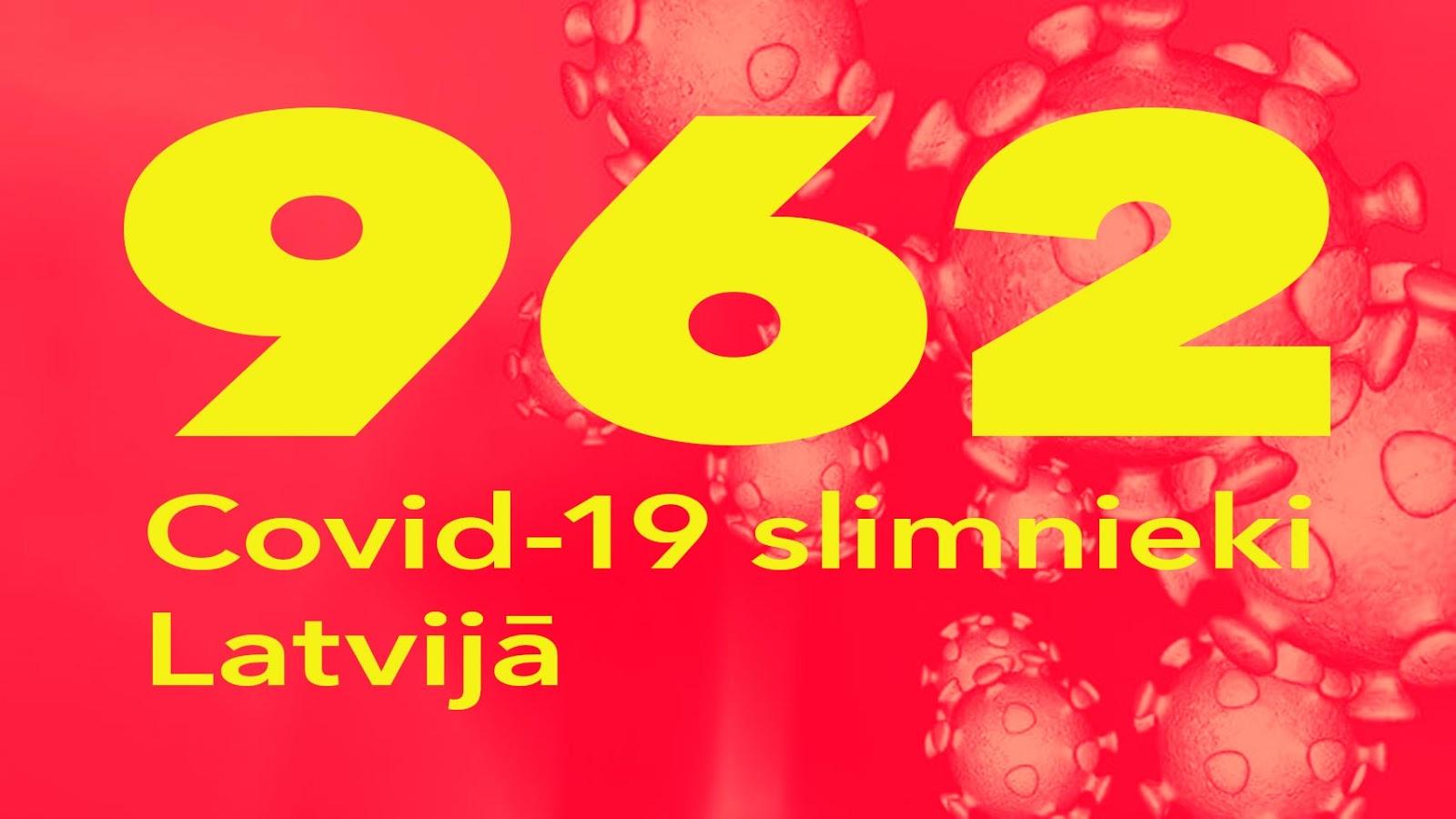 Koronavīrusa saslimušo skaits Latvijā 14.05.2020.