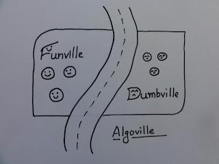 Algoville