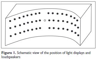 図:同名半盲治療装置