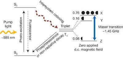 Next Big Future: Room-temperature solid-state maser