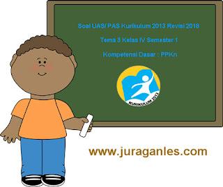 Contoh Soal UAS/ PAS Tema 3 PPKn Kelas 4 Semester 1 K13 Revisi 2018