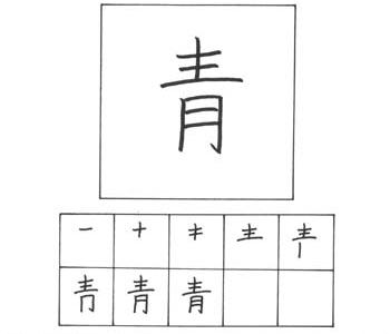 kanji biru