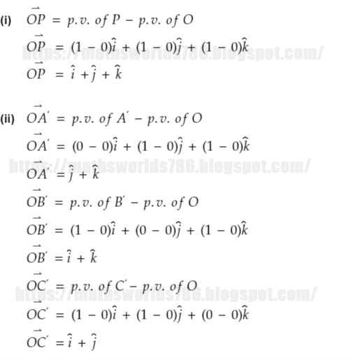 Three edges of unit cube through origin O represent the vectors i, j