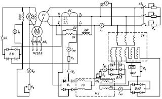 Система стабилизации напряжения с регулятором типа УБК-М