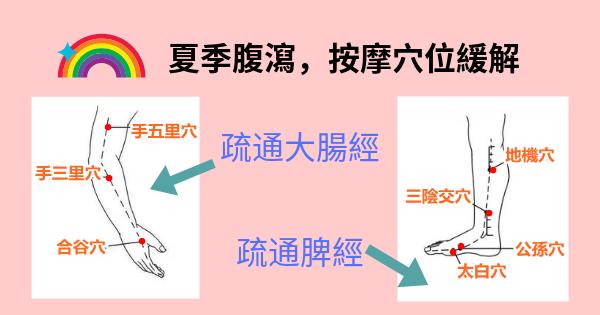夏季腹瀉,馬上按這幾個穴位緩解、恢復元氣(恢復腸道功能)