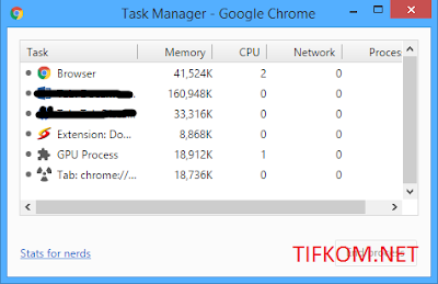 Google Chrome's Task Manager