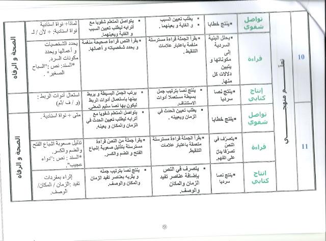 num%25C3%25A9risation0009 - تحميل مخطط الوحدة الثالثة لغة عربية س2