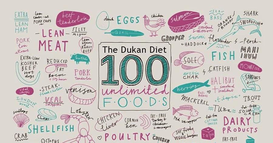dukan attack faza câtă pierdere în greutate