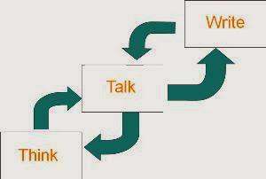 Think Talk Write