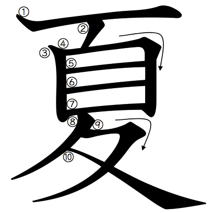 Japanese Language & Culture Lessons: Kanji of the Month