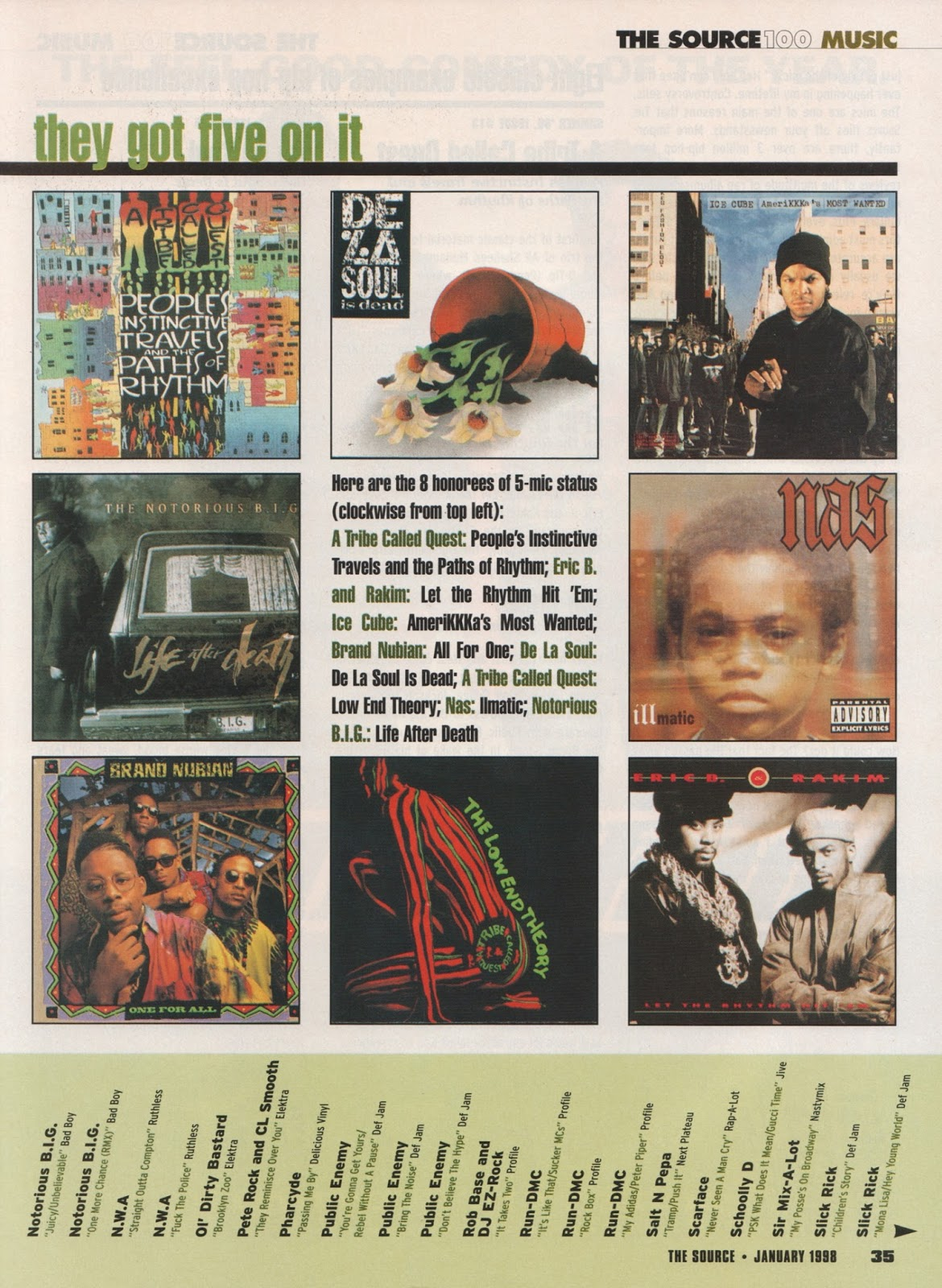 The Source 5-mic ratings Illmatic Biggie