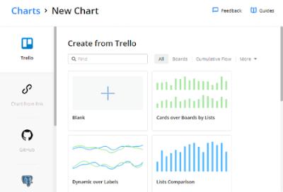 Cara membuat grafik dari data Trello Board-gambar 1