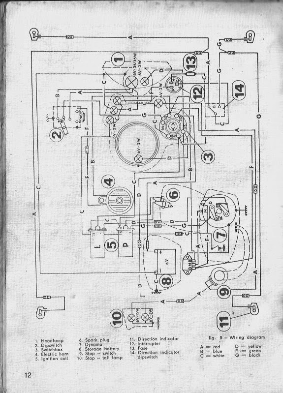 mondo mechanika: CZ Owner's Manual Sport 250 350 Models