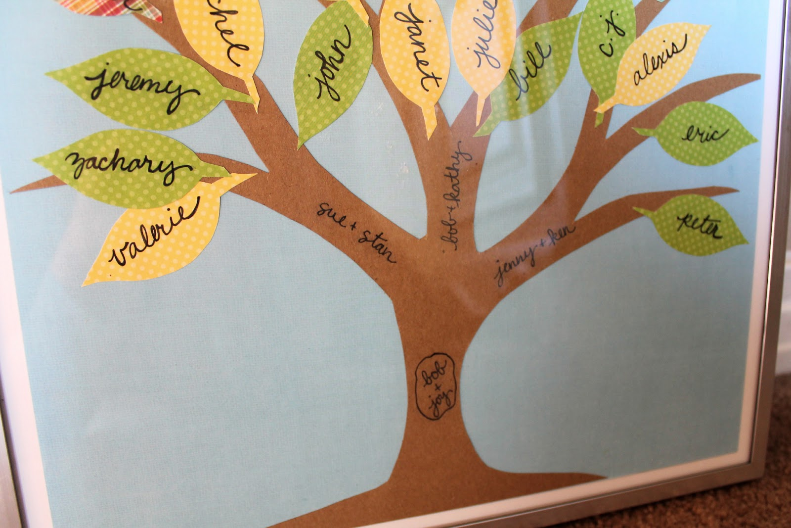 what s up at the white house diy family tree art