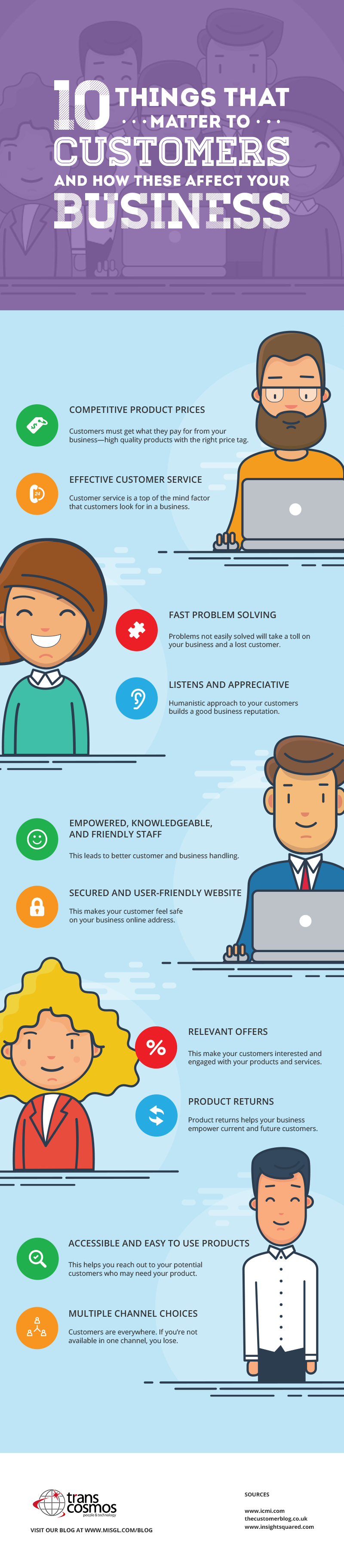 10 Things That Matter To Customers And How These Affect Your Business #Infographic