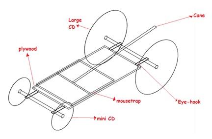 E36 M3 Fuse Box Diagram E46 Fuse Box Wiring Diagram ~ Odicis