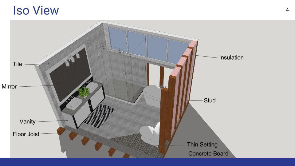 Bathroom Layers (sketchup) | lambency Interiors