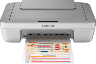 Canon PIXMA MG2470 best All In One Printer