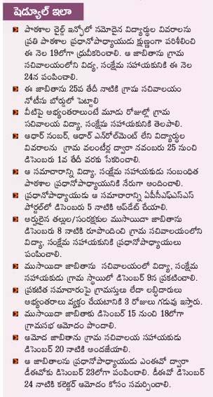 Jagananna Amma Vodi Scheme Schedule