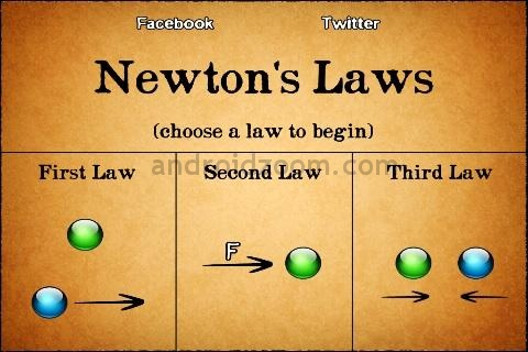 Application of Newton's Laws of Motion in Real Life