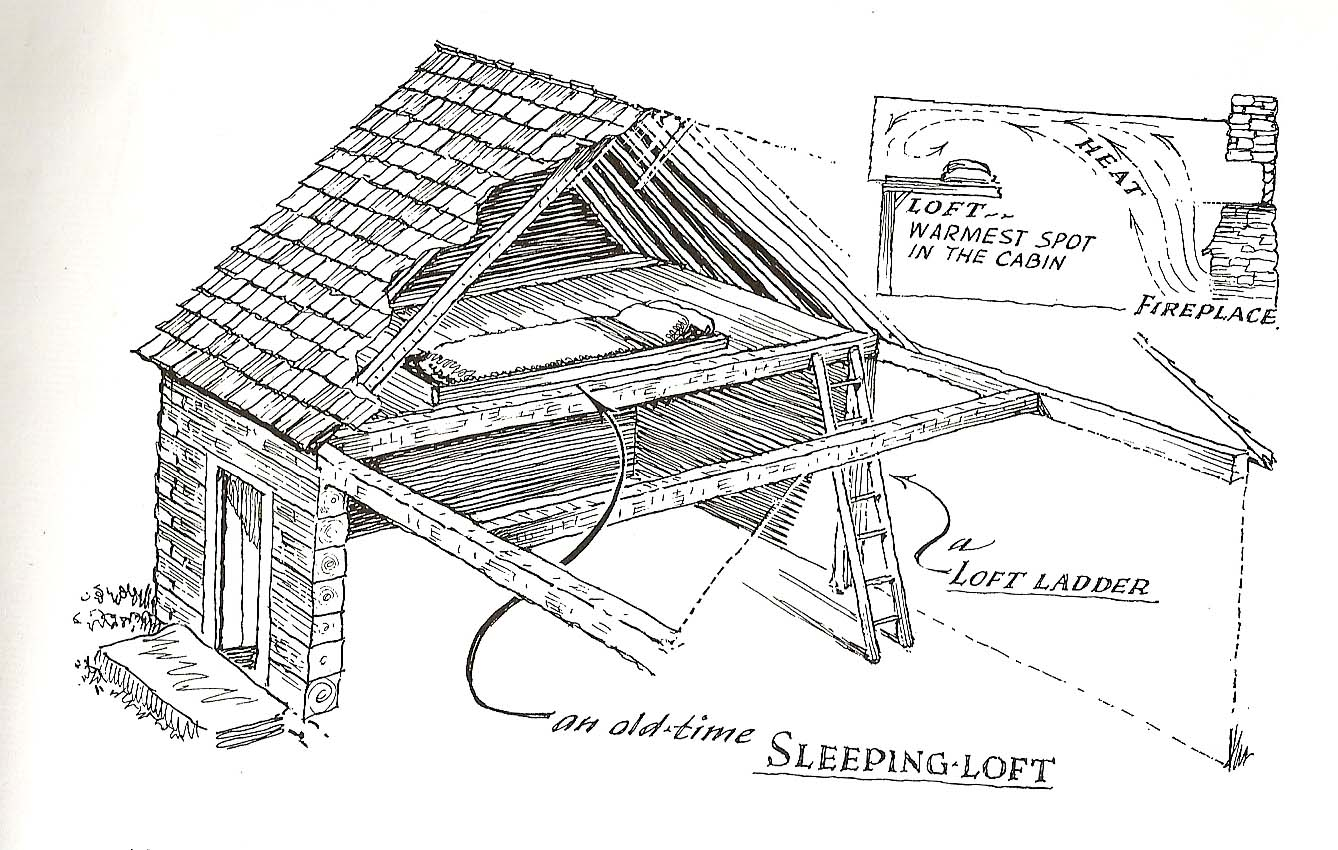 Above is a sketch of a Sleeping Loft by Eric Sloane.