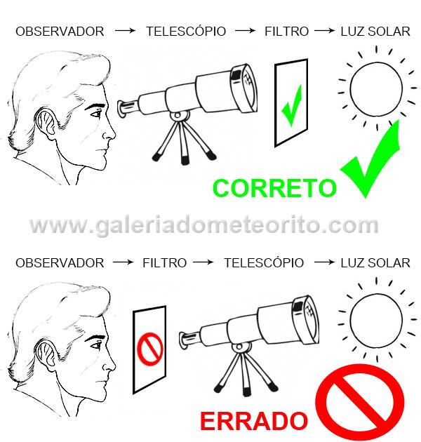 como observar o Sol com telescópio - forma correta