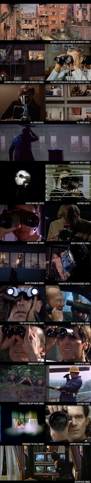 Brian De Palma - Surveillance Voyeur Watching