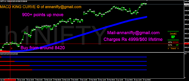 NIFTY FUTURE,Free Intraday CallsNIFTY FUTUREs, NIFTY FUTURE Trading Tips, NIFTY FUTURE Recommendations, NIFTY FUTURE Professional Calls, NIFTY FUTURE Mobile Website,NIFTY FUTURE Predictions, Nifty Technical Analysis, Nifty High Low Close, Nifty Statistics, NIFTY FUTURE Jackport Calls, Online NIFTY FUTURE Intraday Trading, HNI Services, HNI Jackpot Calls, FREE CALLS,NIFTY FUTURE Calls, Nifty Options, NIFTY FUTURE Tips, NIFTY FUTURE Calls through SMS, NIFTY FUTURE Calls through Yahoo Messenger, NIFTY FUTURE technicals,NIFTY FUTURE Levels, NIFTY FUTURE Chart, SGX NIFTY FUTURE, S&P CNX Nifty, Nifty Market Analysis, Nifty Order Book, Nifty Trade Book, Nifty Fifty, Nifty Stocks, India VIX, FII Activity in NIFTY FUTURE,FII Activity in Index Future, Mutual Funds Activity, Past Performance for NIFTY FUTURE, Global Market, World Market, Spot Nifty, Asian Markets , European Markets , American Market, Currencies, Global Currencies, Commodity Markets, Todays Market Action, Global Economic Calendar,Commodities NYMEX, Commodities MCX, Nifty Trading Tools, Dollar Index, GDP Data, Money Market, Money Control, Intra Day Tips, Index Tips, Index Nifty, Trading Index, BSE , NSE , NSE Announcements , NSE Circulars, NIFTY FUTURE Related, Nifty Futre ,Nifty Fifty, Nifty 50, NIFTY FUTURE on twitter, NIFTY FUTURE on facebook, NIFTY FUTURE,NIFTY FUTURE,Free Intraday CallsNIFTY FUTUREs, NIFTY FUTURE Trading Tips, NIFTY FUTURE Recommendations, NIFTY FUTURE Professional Calls, NIFTY FUTURE Mobile Website,NIFTY FUTURE Predictions, Nifty Technical Analysis, Nifty High Low Close, Nifty Statistics, NIFTY FUTURE Jackport Calls, Online NIFTY FUTURE Intraday Trading, HNI Services, HNI Jackpot Calls, FREE  CALLS,NIFTY FUTURE Calls, Nifty Options, NIFTY FUTURE Tips, NIFTY FUTURE Calls through SMS, NIFTY FUTURE Calls through Yahoo Messenger, NIFTY FUTURE broker,broker forex,news forex,forex binary options,forex consultant,Hindustanzinctechnicals,NIFTY FUTURE Levels, NIFTY FUTURE Chart, SGX NIFTY FUTURE, S