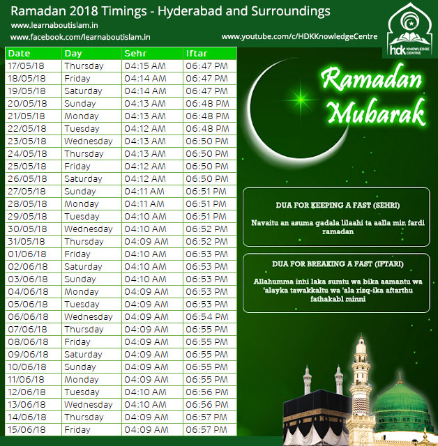 Hyderabad Sehri - Iftar Ramadan Timings 2018 - Updated