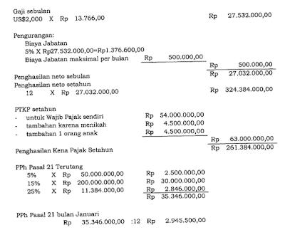 raden agus suparman : Contoh penghitungan PPh Pasal 21 bagi pegawai tetap yang dibayar dengan uang asing