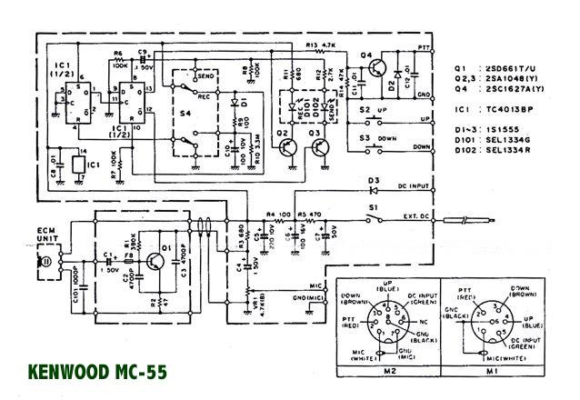 RADIO SELLER: Kenwood MC 55  Diamond SG 2000 (Sold)