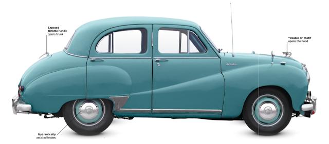 Austin Somerset, A4, clasic cars