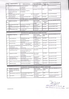 cghs-pune-list-of-empanelled-hco-page2