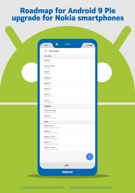 Nokia smartphones Android Pie Update roadmap
