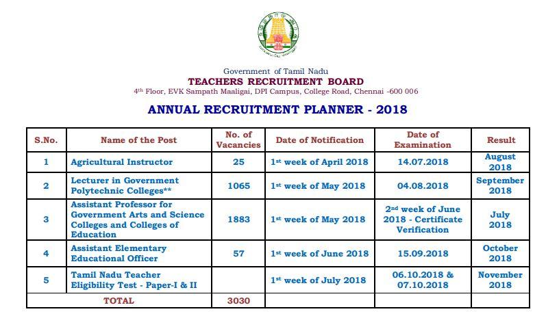 tamilnadu tet exam 2018 announcement july 2018