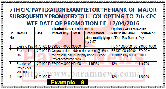 7th-cpc-pay-fixation-example-8-option-from-promotion-major-promoted-lt-col-paramnews