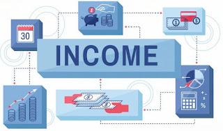Rumus Dan Perhitungan Penghasilan Bersih (Net Income)
