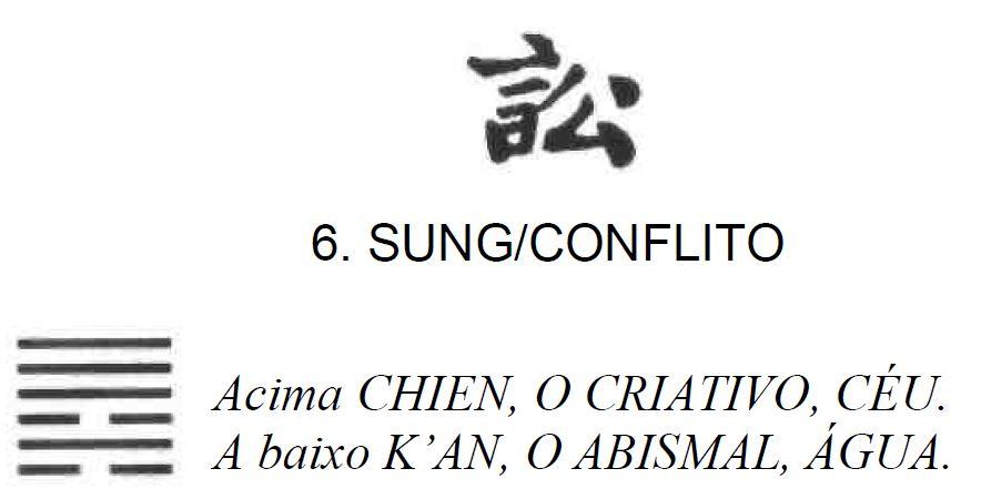 Imagem de Sung, Conflito, sexto dos 64 hexagramas do I Ching, o Livro das Mutações