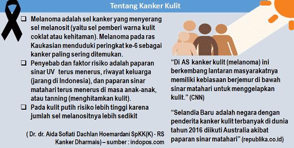 Lotion Susu Kambing Velvy