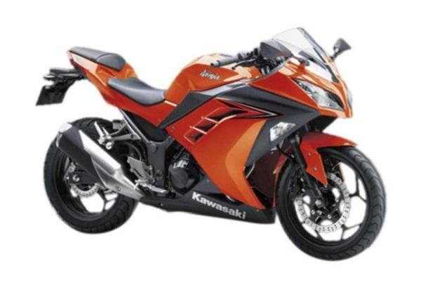 Kawasaki Ninja 250 FI Terbaru Versi 2018
