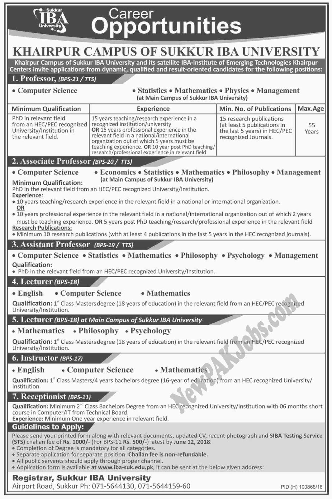 Sukkur IBA University Khairpur Campus Latest Jobs