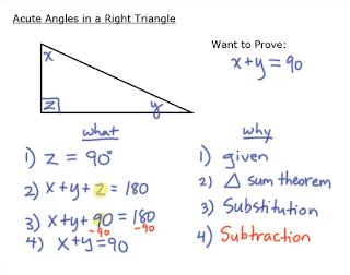 F T Why Algebra