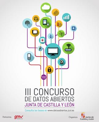 https://datosabiertos.jcyl.es/web/jcyl/RISP/es/Plantilla100/1284830689640/_/_/_