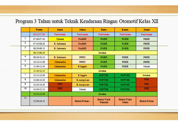 Model Penjadwalan Kurikulum 2013 Revisi (Tahun 2017/2018)  - Model Jadwal 5 Hari Sekolah SMK (3)