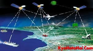 GPS Kya Hota Hai GPS Kaise Kaam Karta Hai GPS Navigation In Hindi ...