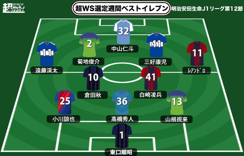 日刊鹿島アントラーズニュース: 【超WS選定週間ベストイレブン ...